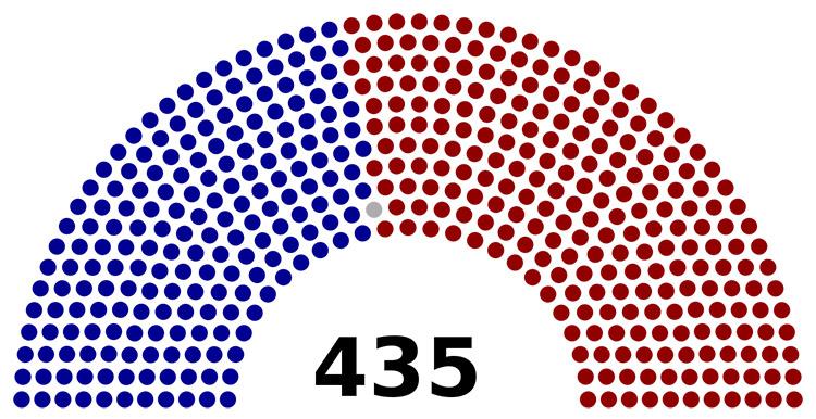 Палата представителей в результате выборов 8 ноября 2016 года