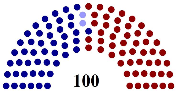 Сенат в результате выборов 8 ноября 2016 года