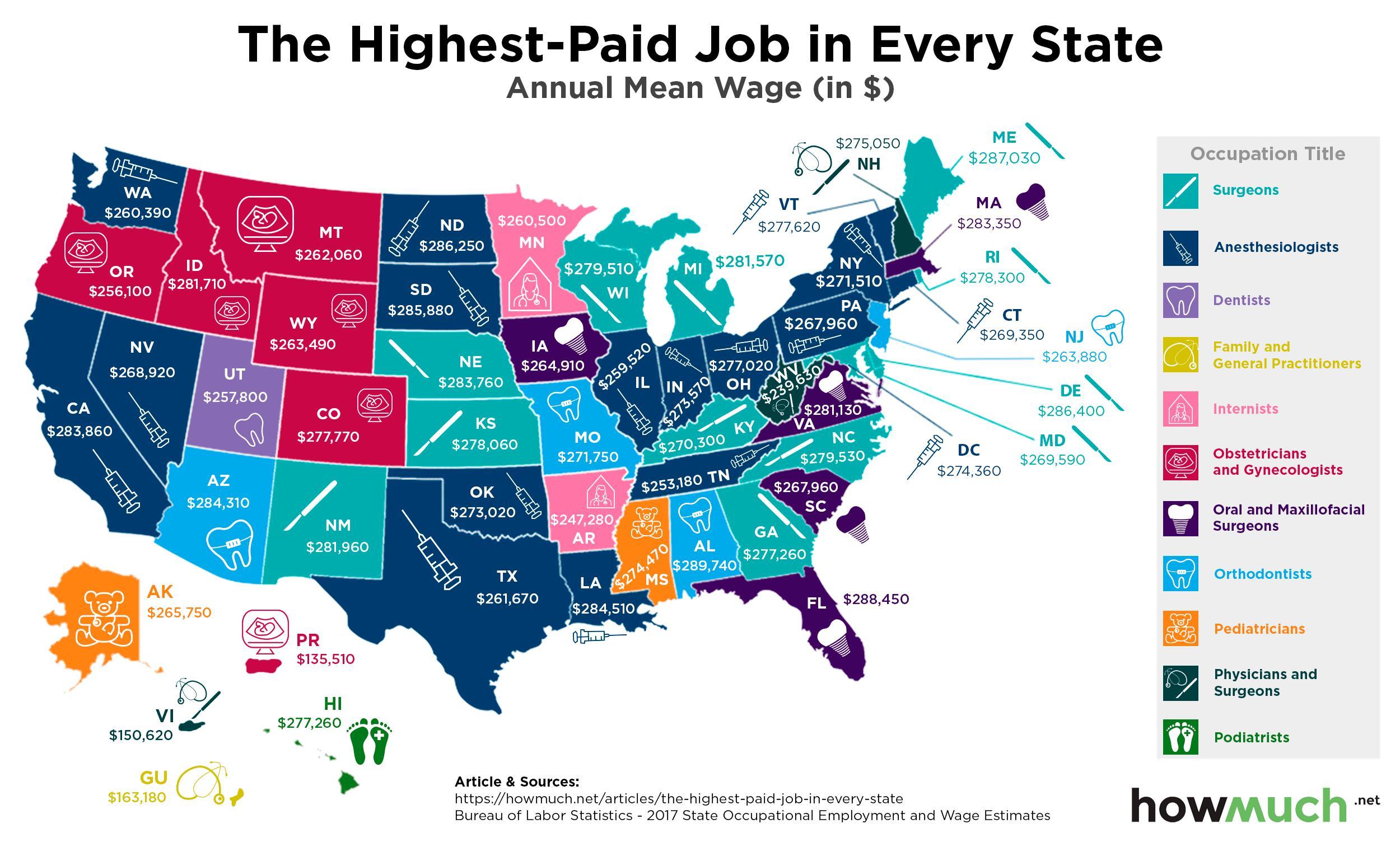 Самая высокооплачиваемая работа в каждом штате